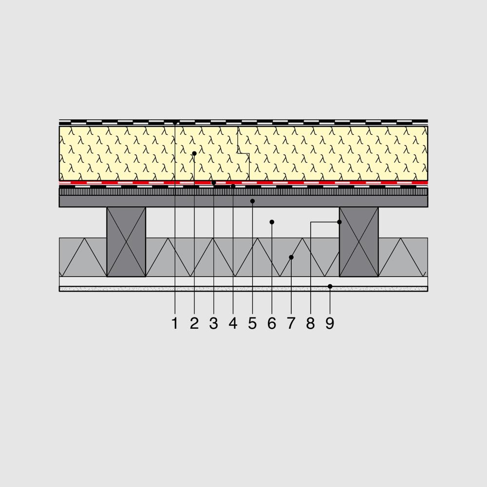 Relativ PU Dämmung im Flachdach, Gründach, Solardach, Terrassendach UW02